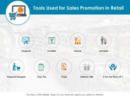 Tools Used For Sales Promotion In Retail Frequent Shopper Ppt Powerpoint Slides