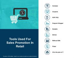 Tools Used For Sales Promotion In Retail Ppt Slides Background Image