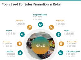 Tools Used For Sales Promotion In Retail Referral Gifts Ppt Powerpoint Presentation Files