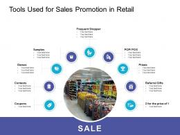 Tools Used For Sales Promotion In Retail Retail Sector Overview Ppt Slides Objects