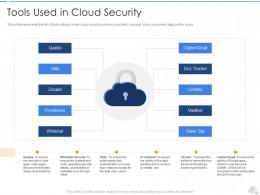 Tools Used In Cloud Security Cloud Security It Ppt Inspiration
