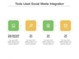 Tools Used Social Media Integration Ppt Powerpoint Presentation Ideas Deck Cpb