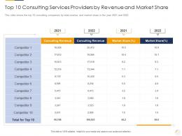 Top 10 Consulting Services Identifying New Business Process Company Ppt Icons