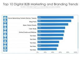 Top 10 Digital B2B Marketing And Branding Trends