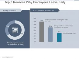 Top 3 Reasons Why Employees Leave Early Sample Of Ppt