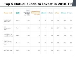 Top 5 Mutual Funds To Invest In 2018 19 Ppt Powerpoint Presentation Summary Smartart