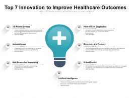 Top 7 Innovation To Improve Healthcare Outcomes