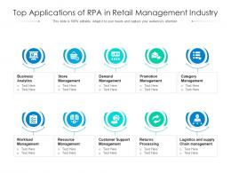 Top Applications Of RPA In Retail Management Industry
