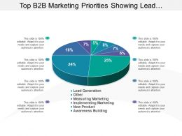 Top B2b Marketing Priorities Showing Lead Generation Awareness Building