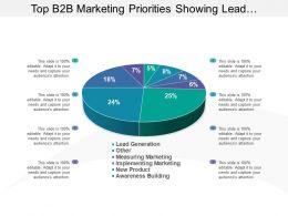top_b2b_marketing_priorities_showing_lead_generation_awareness_building_Slide01