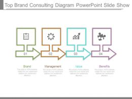 Top Brand Consulting Diagram Powerpoint Slide Show