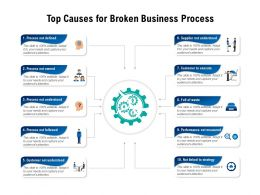 Top Causes For Broken Business Process