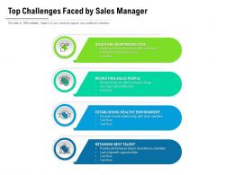 Top Challenges Faced By Sales Manager