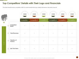 Top Competitors Details With Their Logo And Financials Strategies Overcome Challenge Of Declining