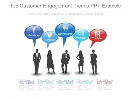 Top Customer Engagement Trends Ppt Example
