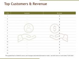 Top Customers And Revenue Powerpoint Layout
