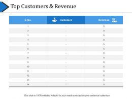 Top Customers And Revenue Powerpoint Slide Presentation Sample