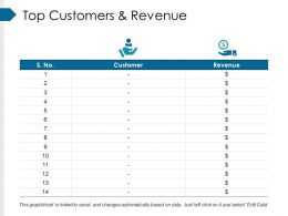Top Customers And Revenue Ppt Slide Examples