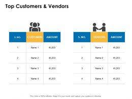 Top Customers And Vendors Amount Management Ppt Powerpoint Summary