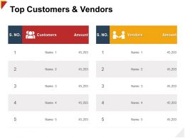 Top Customers And Vendors Amount Ppt Powerpoint Presentation File Summary