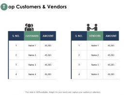 Top Customers And Vendors Communications Opportunity Ppt Powerpoint Files