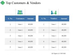 Top Customers And Vendors Ppt Summary Introduction