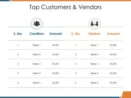 Top Customers And Vendors Ppt Visual Aids Backgrounds