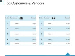 Top Customers And Vendors Ppt Visual Aids Deck