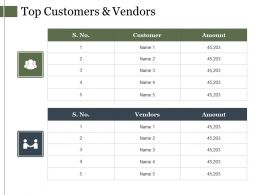 Top Customers And Vendors Presentation Visuals