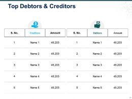 Top Debtors And Creditors Ppt Slide