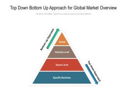 Top Down Bottom Up Approach For Global Market Overview