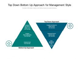 Top Down Bottom Up Approach For Management Style