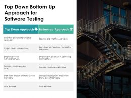 Top Down Bottom Up Approach For Software Testing