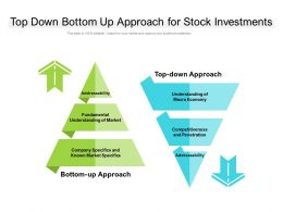 Top Down Bottom Up Approach For Stock Investments