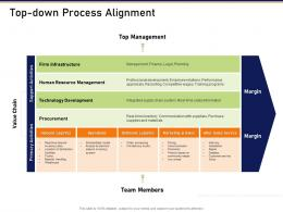 Top Down Process Alignment How Mold Elements An Organization Synergy Success Ppt Microsoft