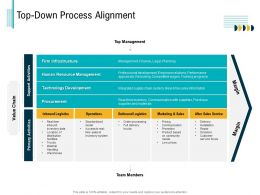 Top Down Process Alignment Recruiting Ppt Powerpoint Presentation Pictures Images