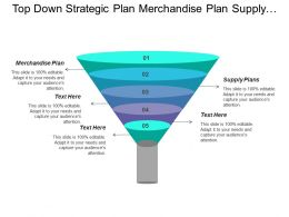 Top Down Strategic Plan Merchandise Plan Supply Plans