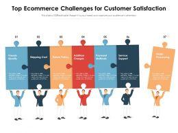 Top Ecommerce Challenges For Customer Satisfaction