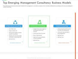 Top Emerging Management Consultancy Business S Inefficient Business