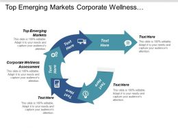 Top Emerging Markets Corporate Wellness Assessment Wellness Benefit Cpb