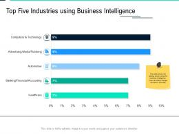 Top Five Industries Using Business Intelligence Data Integration Ppt Icon Portrait