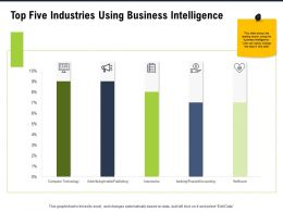 Top Five Industries Using Business Intelligence M2818 Ppt Powerpoint Presentation Slides