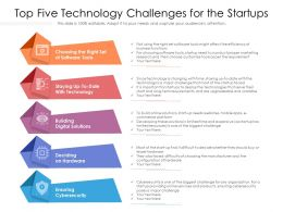 Top Five Technology Challenges For The Startups