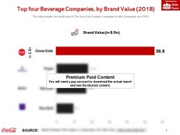 Top Four Beverage Companies By Brand Value 2018