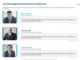 Top Management And Board Of Directors Pitch Deck Raise Funding Bridge Financing Ppt Tips
