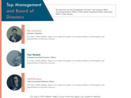 Top Management And Board Of Directors Ppt Powerpoint Presentation Background Image