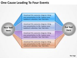 Top Management Consulting Business One Cause Leading Four Events Powerpoint Templates