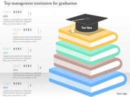 Top Management Institution For Graduation Flat Powerpoint Design