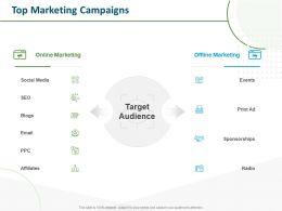 Top Marketing Campaigns Ppt Powerpoint Presentation Portfolio Designs Download