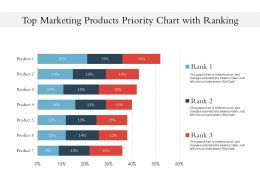 Top Marketing Products Priority Chart With Ranking